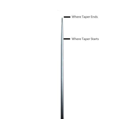Microblade taper diagram