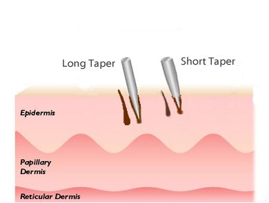 microblade taper needle diagram