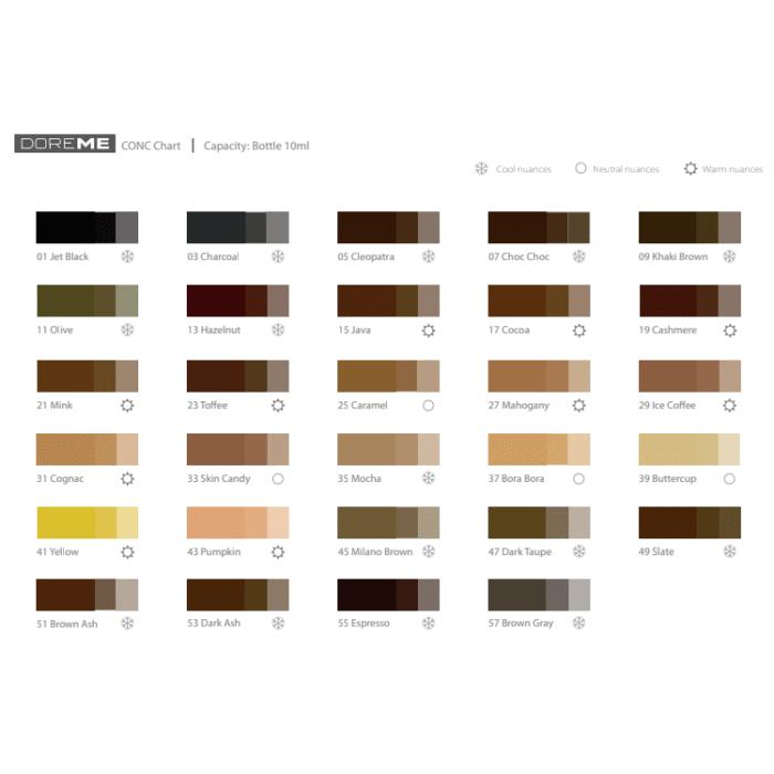 Doreme Pigment Concentrate Color